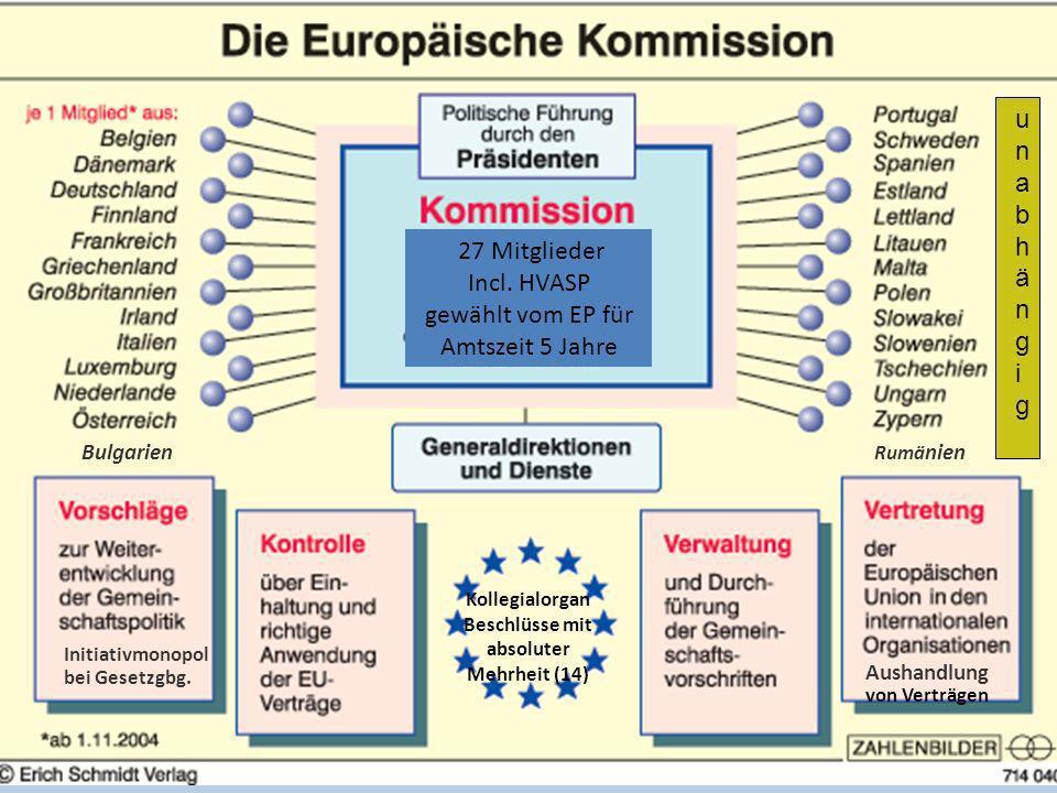 unabhängig 27 Mitglieder Incl. HVASP gewählt vom EP für