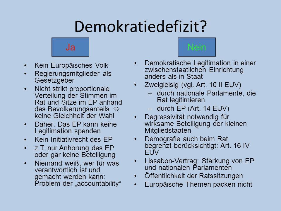 Demokratiedefizit Ja Nein