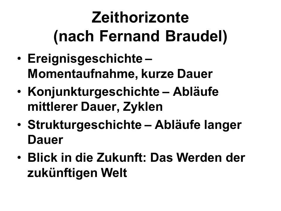 Zeithorizonte (nach Fernand Braudel)