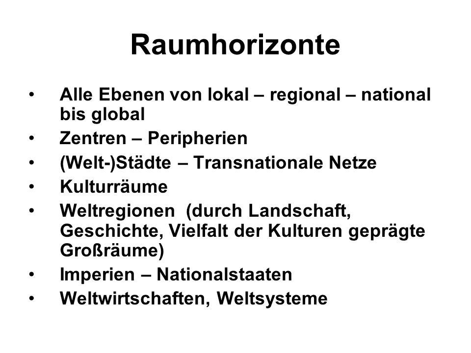 Raumhorizonte Alle Ebenen von lokal – regional – national bis global