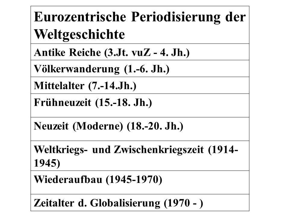 Eurozentrische Periodisierung der Weltgeschichte