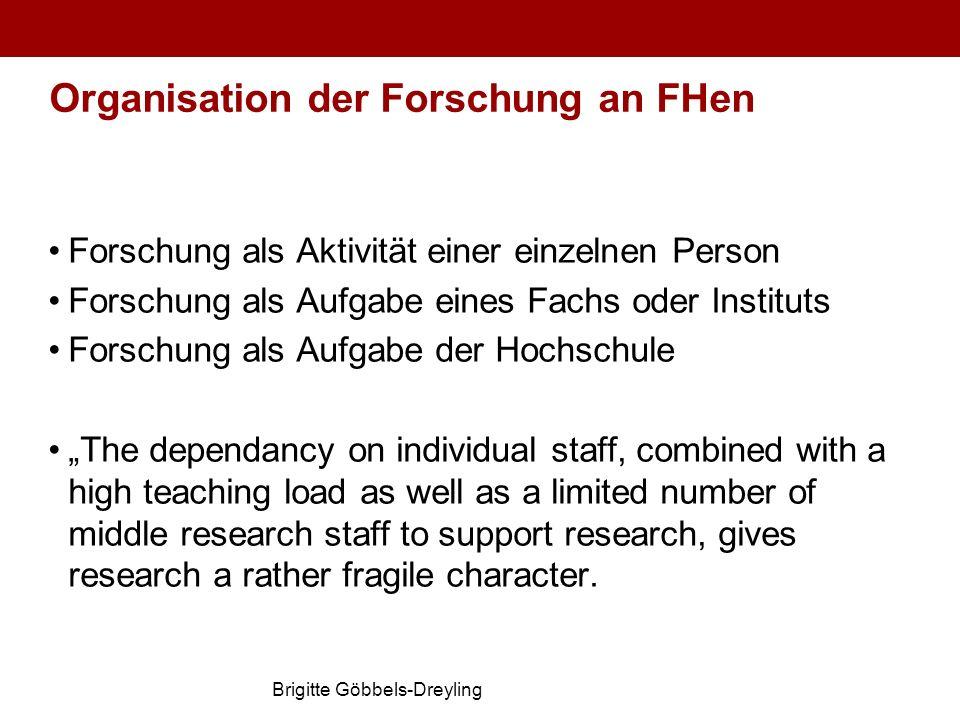 Organisation der Forschung an FHen