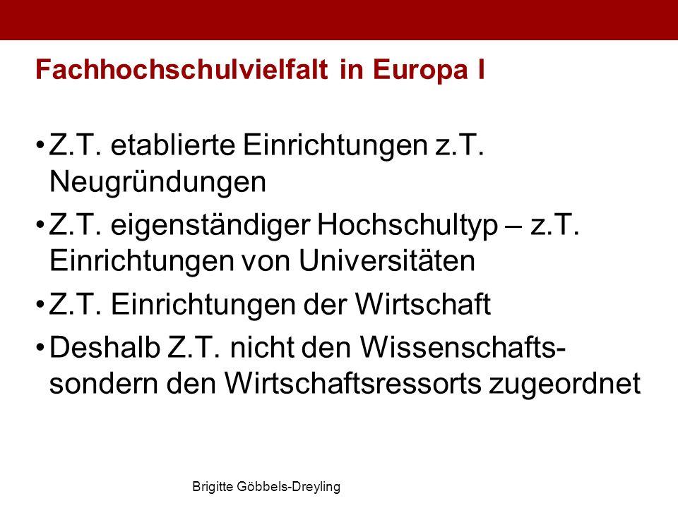 Fachhochschulvielfalt in Europa I