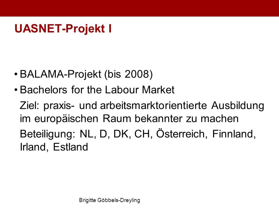UASNET-Projekt I BALAMA-Projekt (bis 2008)