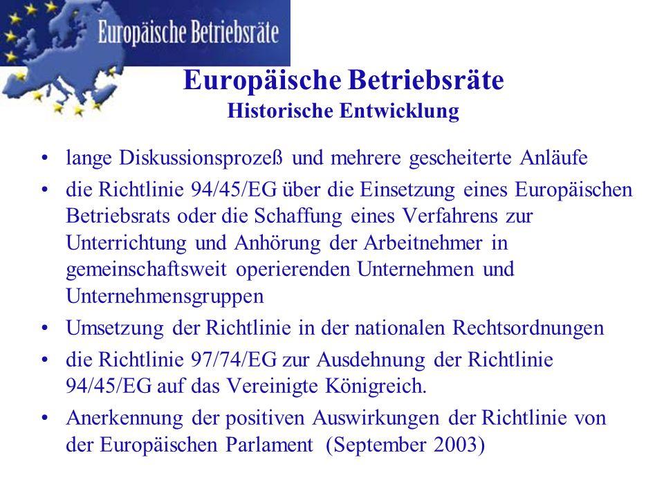 Europäische Betriebsräte Historische Entwicklung