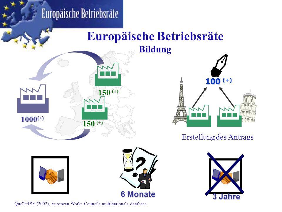 Europäische Betriebsräte Bildung