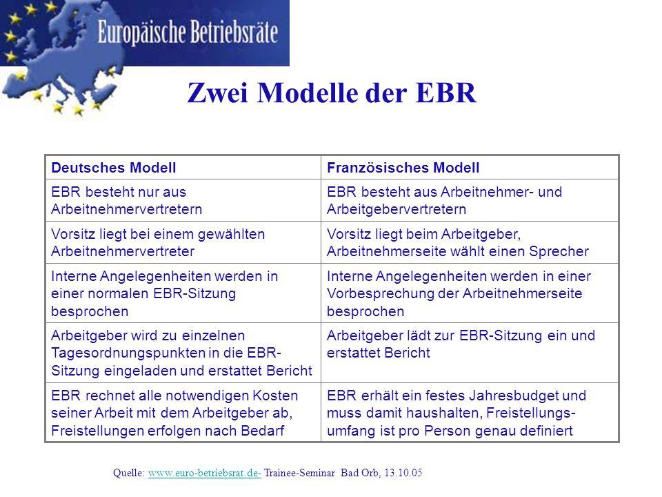 Quelle: www.euro-betriebsrat.de- Trainee-Seminar Bad Orb, 13.10.05