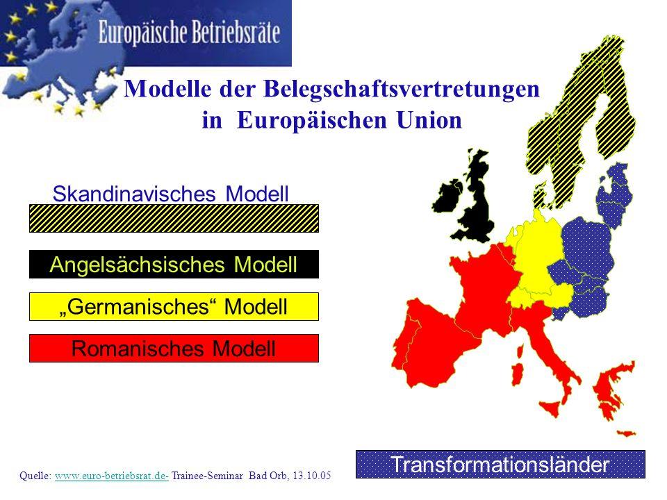 Modelle der Belegschaftsvertretungen in Europäischen Union