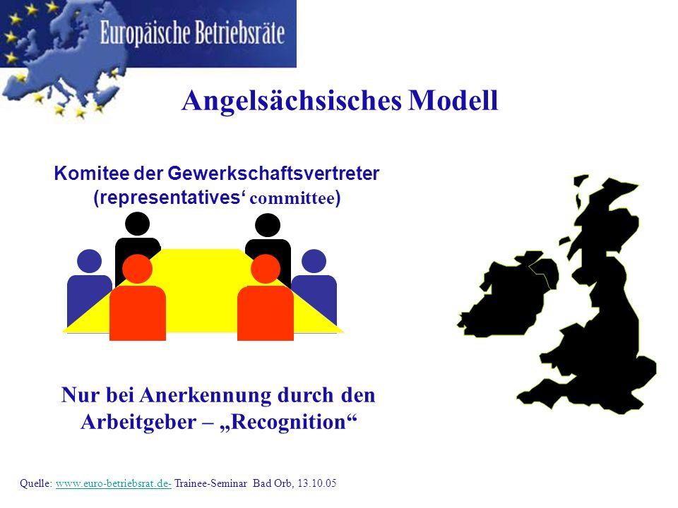Angelsächsisches Modell
