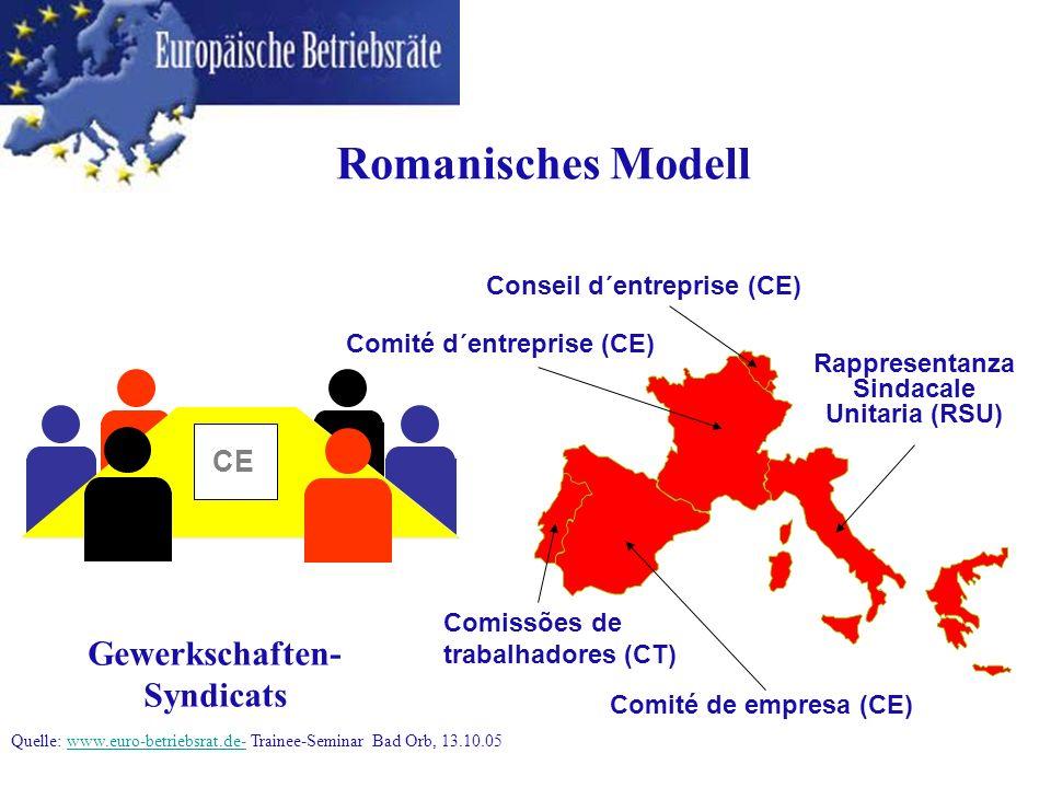 Rappresentanza Sindacale Unitaria (RSU) Gewerkschaften-Syndicats