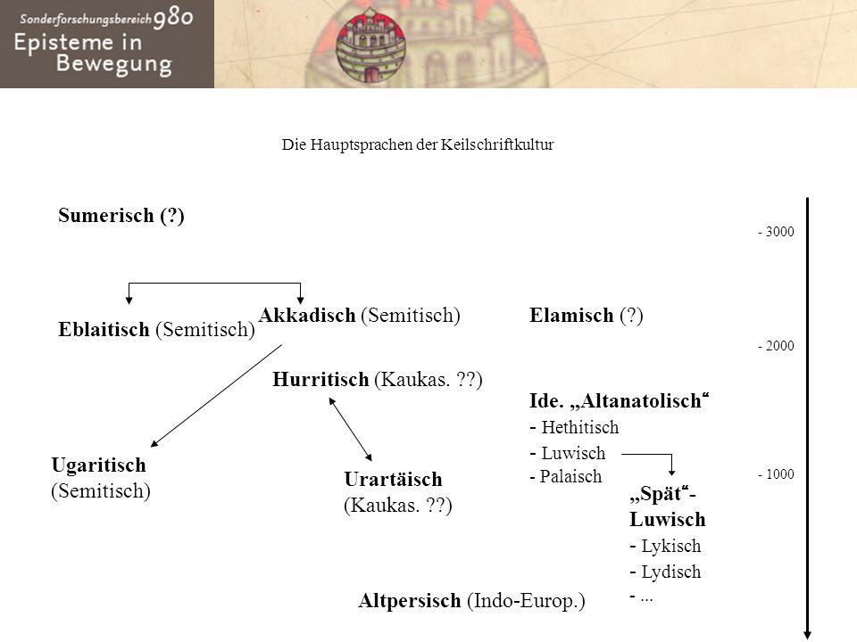 Die Hauptsprachen der Keilschriftkultur