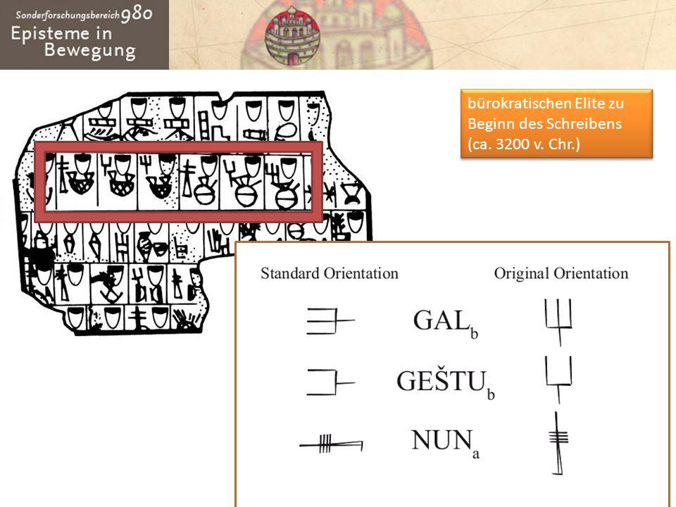 bürokratischen Elite zu Beginn des Schreibens (ca. 3200 v. Chr.)