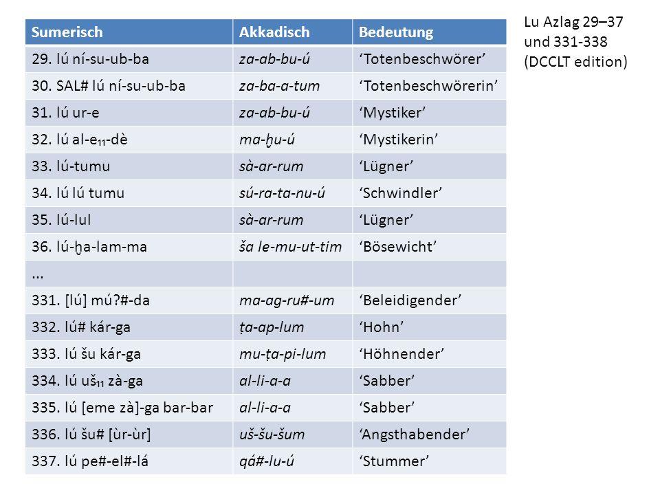 Lu Azlag 29–37 und 331-338 (DCCLT edition)