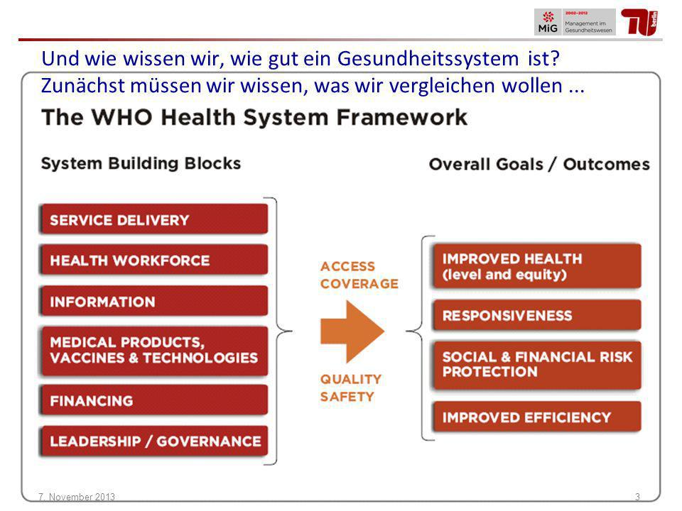 Und wie wissen wir, wie gut ein Gesundheitssystem ist
