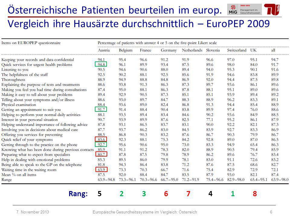 Österreichische Patienten beurteilen im europ