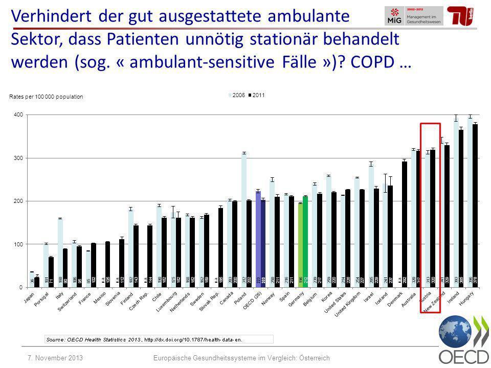 Europäische Gesundheitssysteme im Vergleich: Österreich