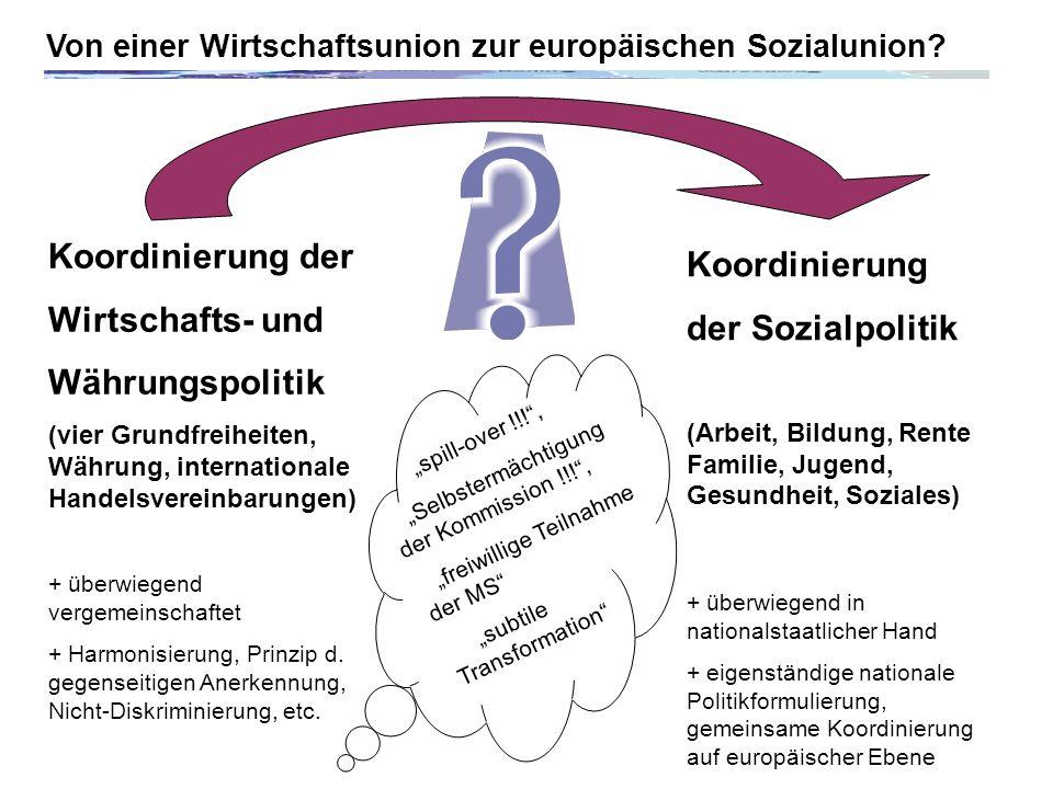 Koordinierung der Koordinierung Wirtschafts- und der Sozialpolitik