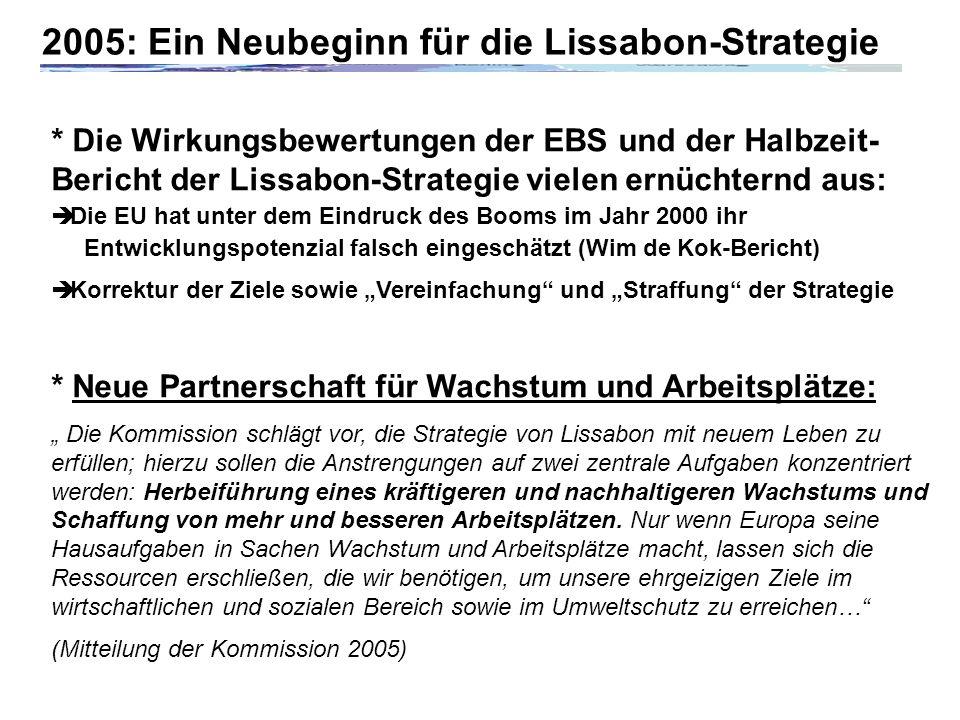 2005: Ein Neubeginn für die Lissabon-Strategie