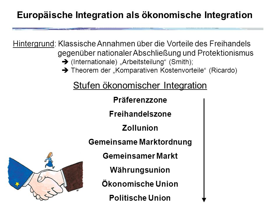 Gemeinsame Marktordnung