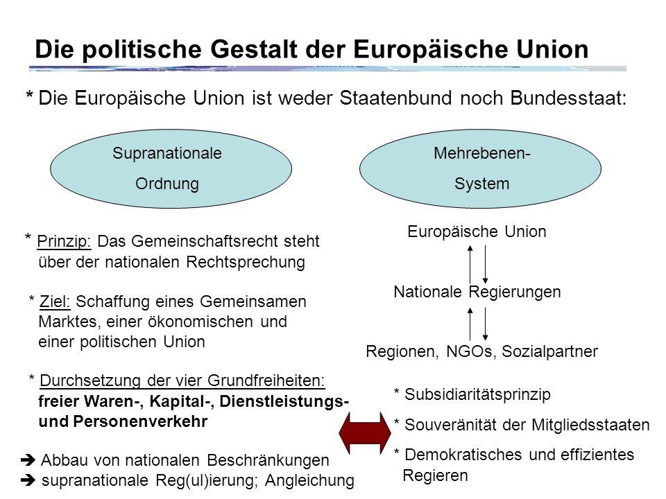 Die politische Gestalt der Europäische Union