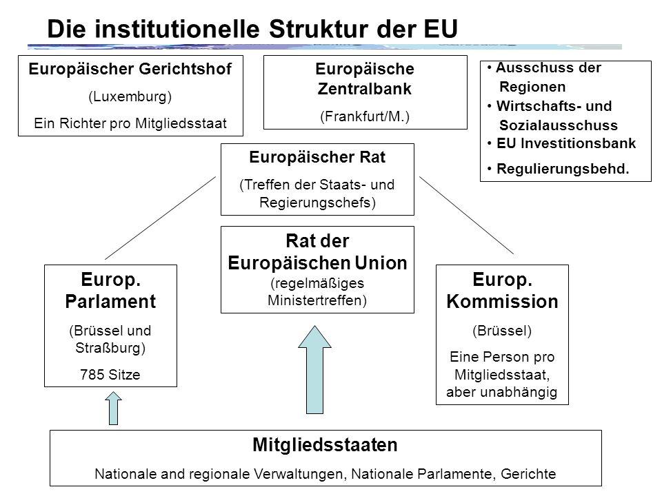 Europäischer Gerichtshof Europäische Zentralbank