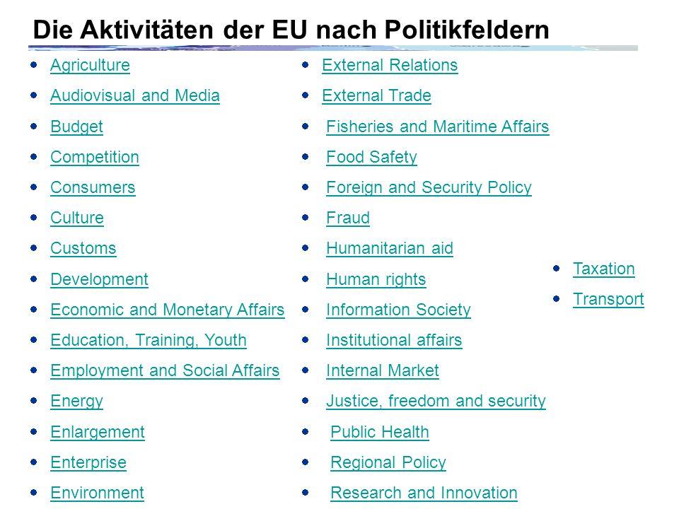 Die Aktivitäten der EU nach Politikfeldern