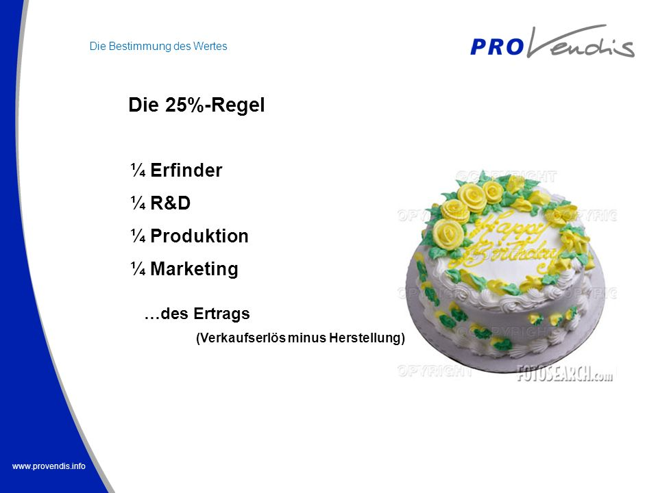 Die 25%-Regel ¼ Erfinder ¼ R&D ¼ Produktion ¼ Marketing …des Ertrags