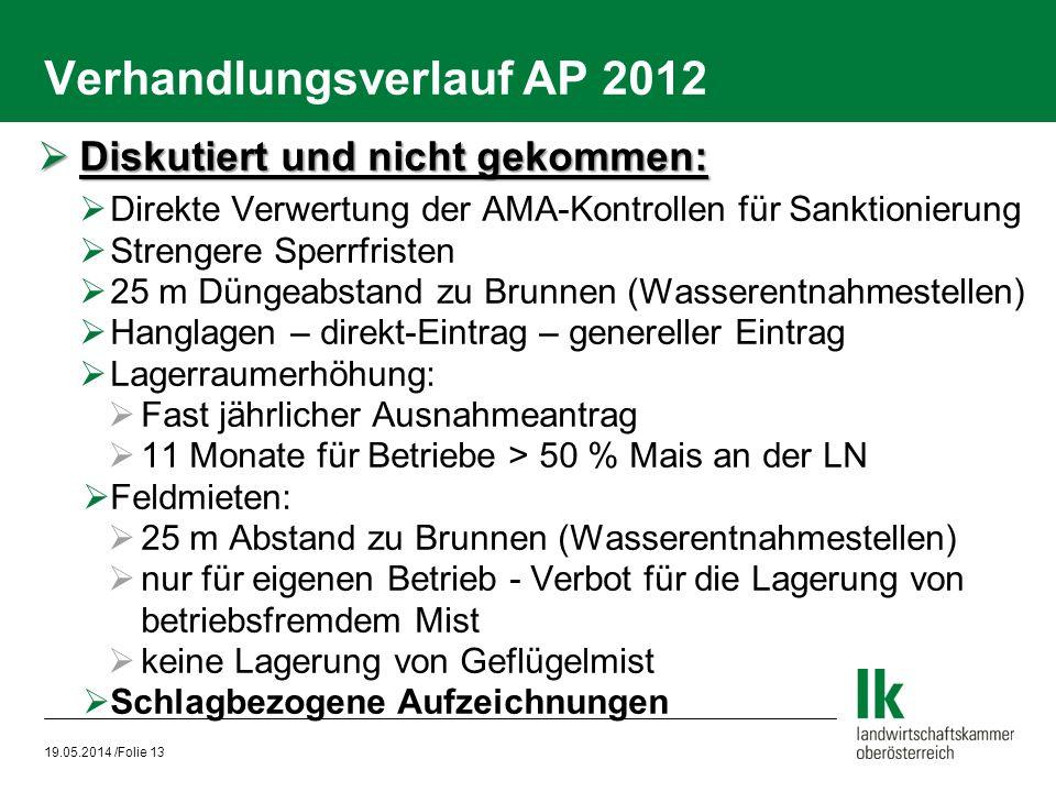 Verhandlungsverlauf AP 2012