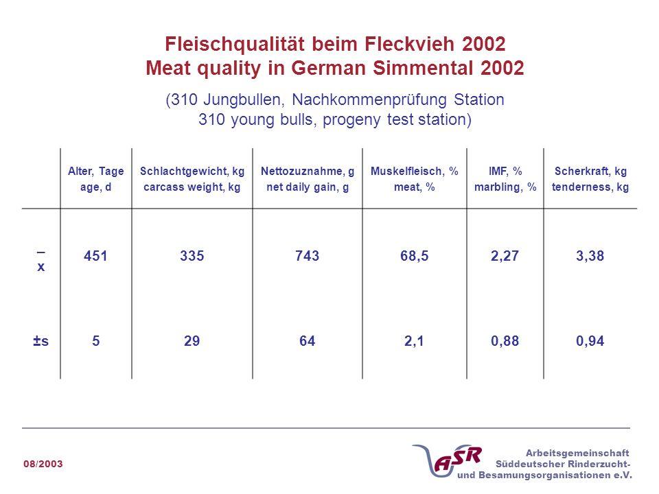 Fleischqualität beim Fleckvieh 2002 Meat quality in German Simmental 2002 (310 Jungbullen, Nachkommenprüfung Station 310 young bulls, progeny test station)