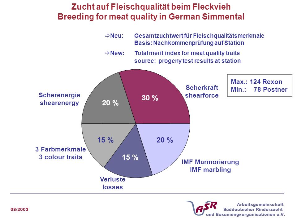 Zucht auf Fleischqualität beim Fleckvieh Breeding for meat quality in German Simmental