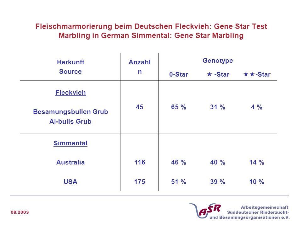 Fleischmarmorierung beim Deutschen Fleckvieh: Gene Star Test Marbling in German Simmental: Gene Star Marbling