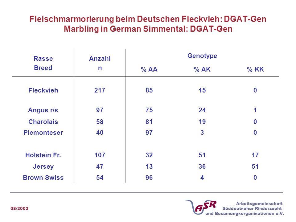 Fleischmarmorierung beim Deutschen Fleckvieh: DGAT-Gen Marbling in German Simmental: DGAT-Gen