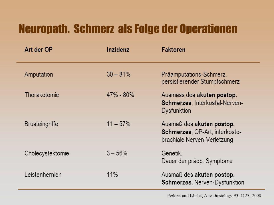 Neuropath. Schmerz als Folge der Operationen