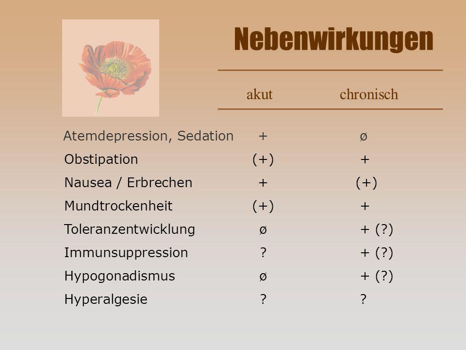Nebenwirkungen akut chronisch Obstipation (+) +