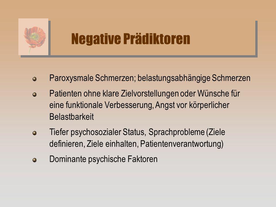Negative Prädiktoren Paroxysmale Schmerzen; belastungsabhängige Schmerzen.