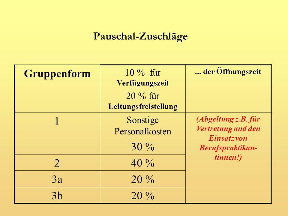 Pauschal-Zuschläge Gruppenform 1 30 % 2 40 % 3a 20 % 3b