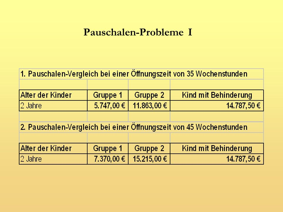 Pauschalen-Probleme I