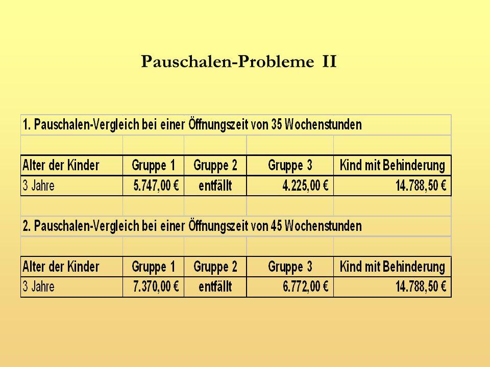 Pauschalen-Probleme II
