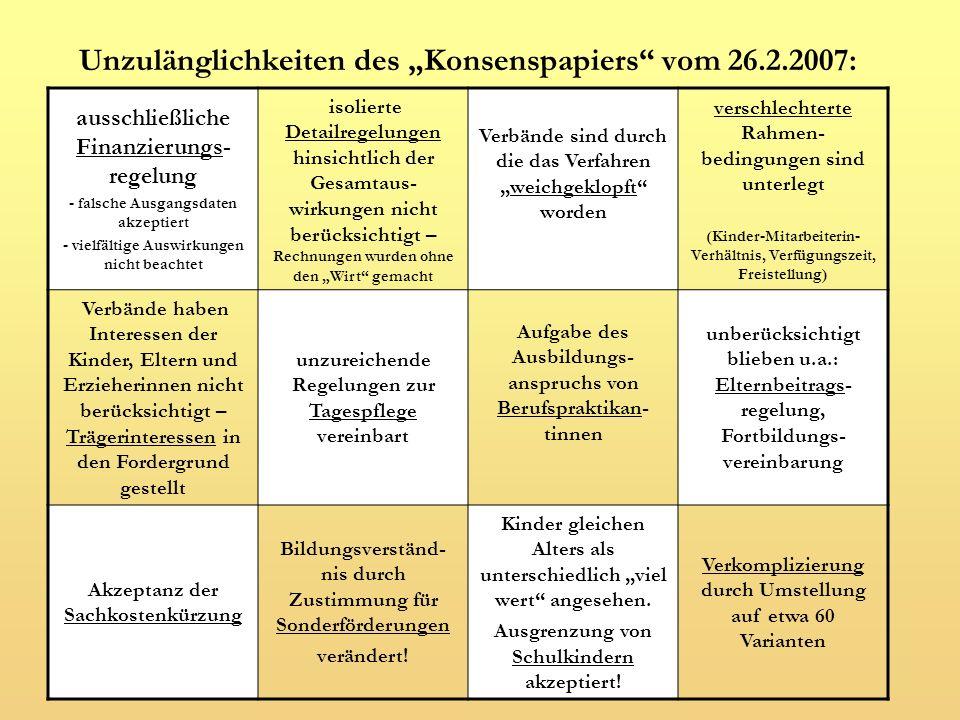 """Unzulänglichkeiten des """"Konsenspapiers vom 26.2.2007:"""