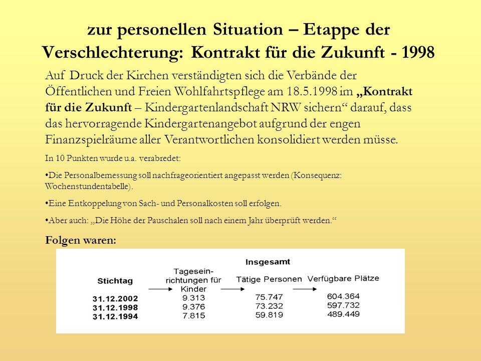 zur personellen Situation – Etappe der Verschlechterung: Kontrakt für die Zukunft - 1998