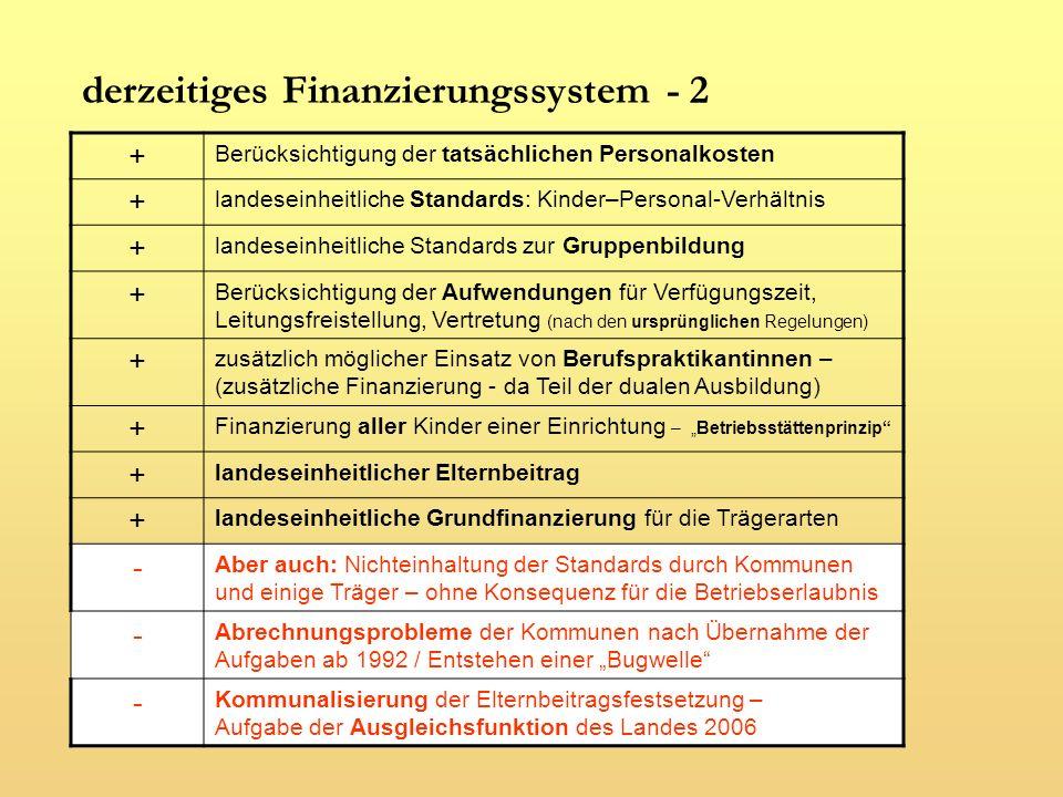 derzeitiges Finanzierungssystem - 2