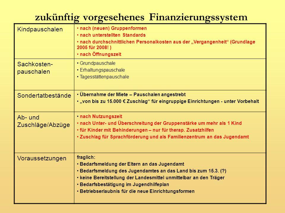 zukünftig vorgesehenes Finanzierungssystem