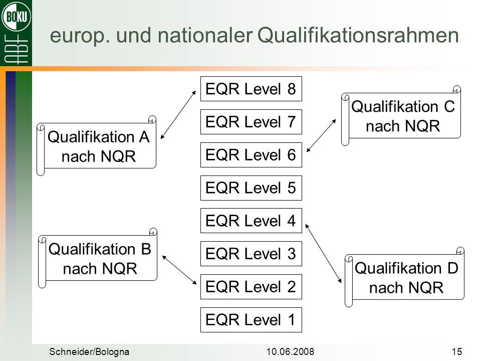 europ. und nationaler Qualifikationsrahmen