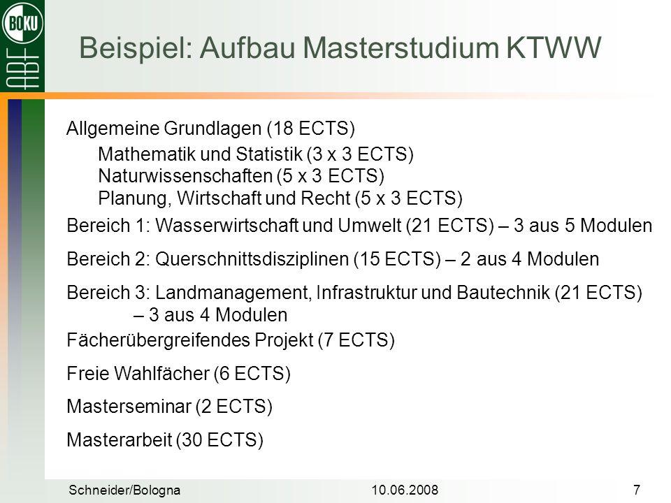 Beispiel: Aufbau Masterstudium KTWW