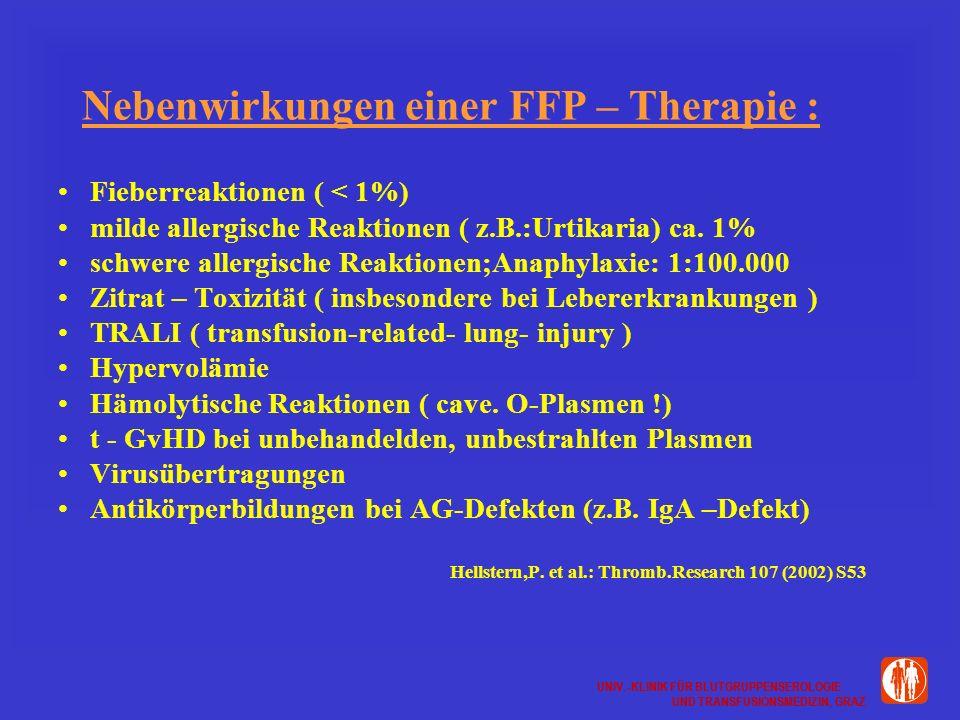 Nebenwirkungen einer FFP – Therapie :