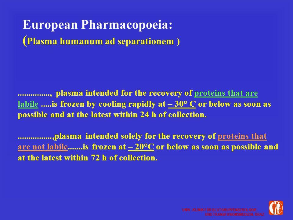 European Pharmacopoeia: (Plasma humanum ad separationem )