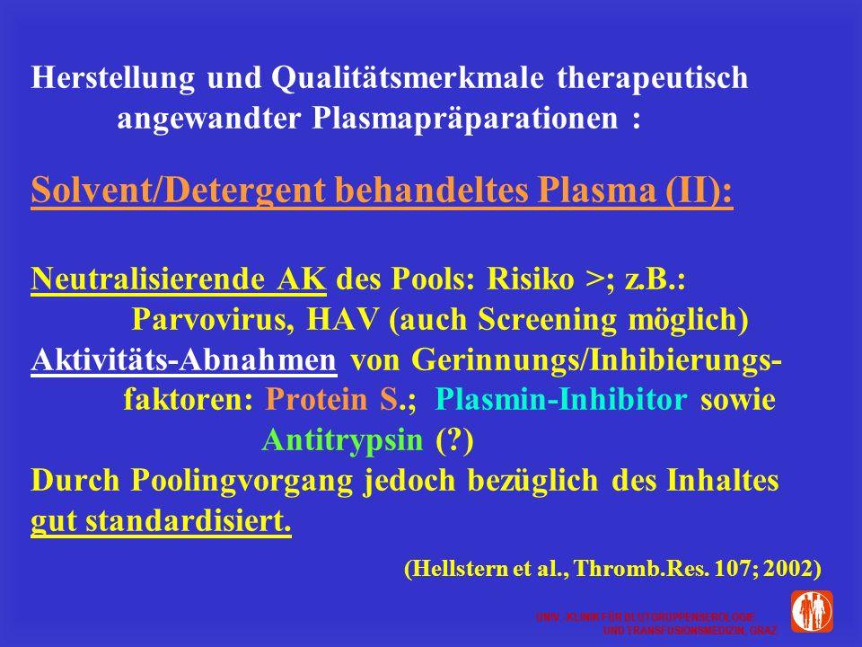 Herstellung und Qualitätsmerkmale therapeutisch