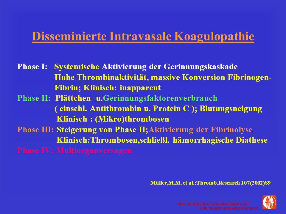 Disseminierte Intravasale Koagulopathie