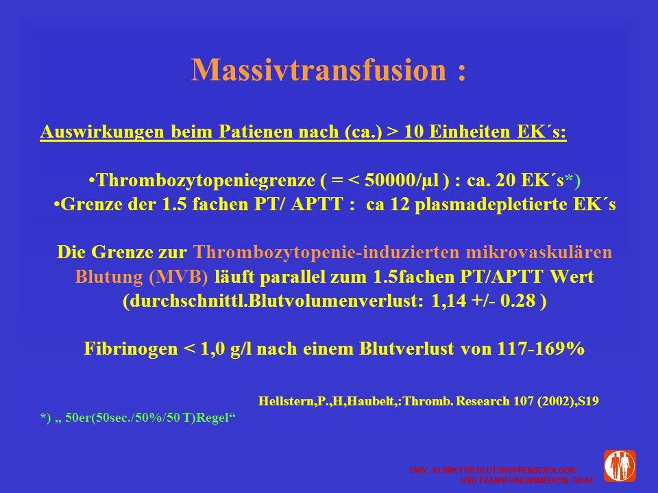 Massivtransfusion : Auswirkungen beim Patienen nach (ca.) > 10 Einheiten EK´s: Thrombozytopeniegrenze ( = < 50000/µl ) : ca. 20 EK´s*)