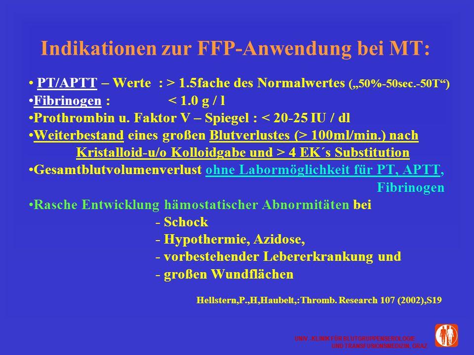 Indikationen zur FFP-Anwendung bei MT: